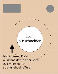 waschmaschine-erklaerungsbild