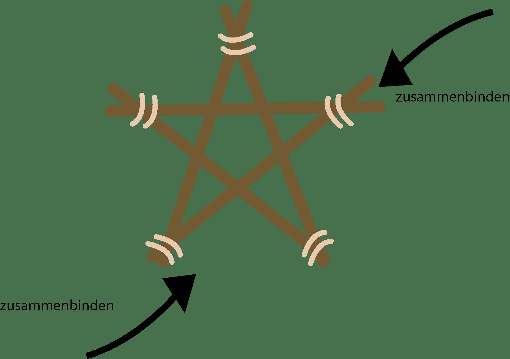 Wie Du Aus Stöcken Einen Hübschen Stern Basteln Kannst